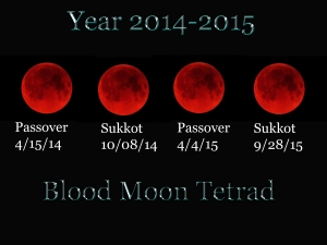 blood-moon-tetrad